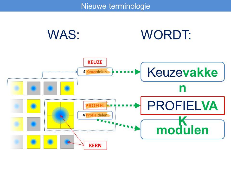 Nieuwe terminologie Keuzevakke n modulen PROFIELVA K WAS: WORDT: