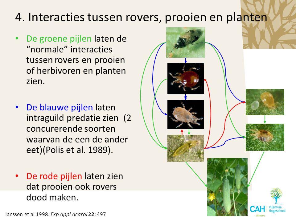 """De groene pijlen laten de """"normale"""" interacties tussen rovers en prooien of herbivoren en planten zien. De blauwe pijlen laten intraguild predatie zie"""