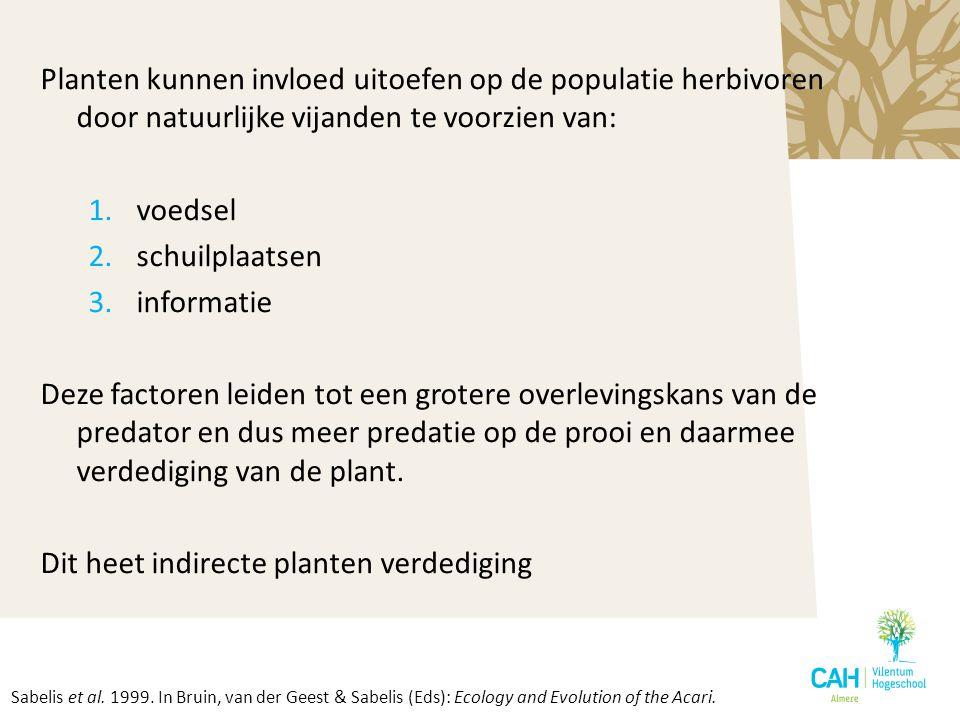 Planten kunnen invloed uitoefen op de populatie herbivoren door natuurlijke vijanden te voorzien van: 1.voedsel 2.schuilplaatsen 3.informatie Deze fac