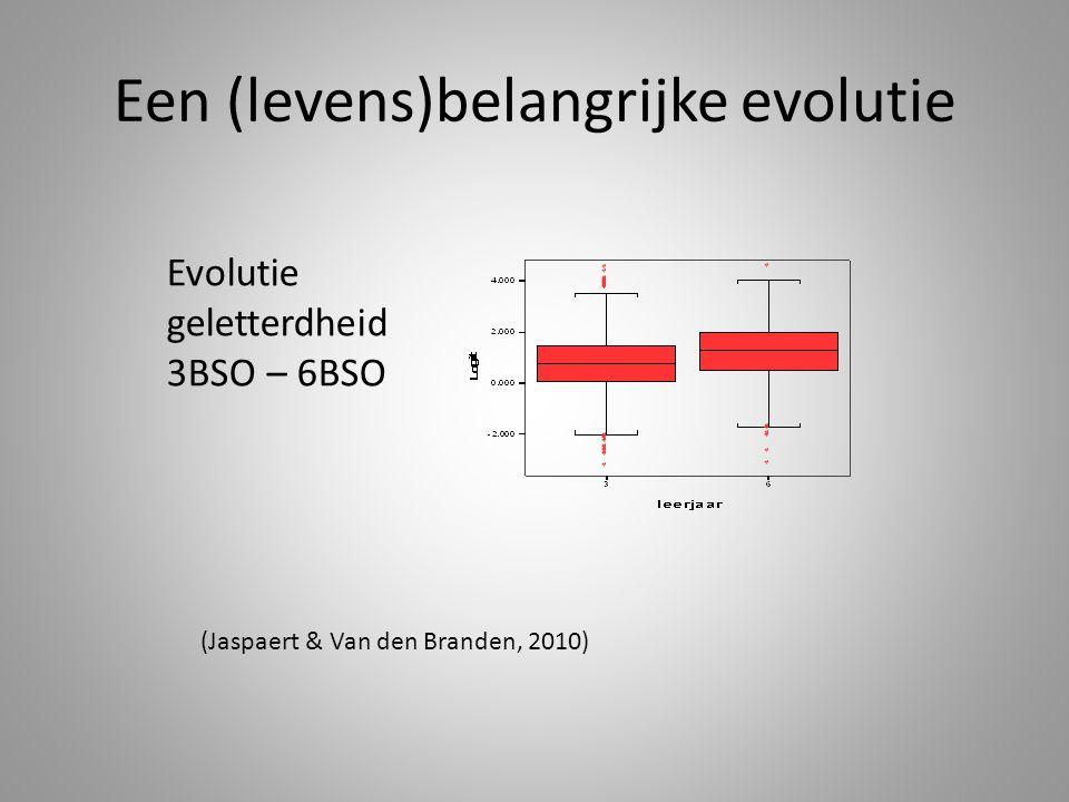 Een (levens)belangrijke evolutie Evolutie geletterdheid 3BSO – 6BSO (Jaspaert & Van den Branden, 2010)