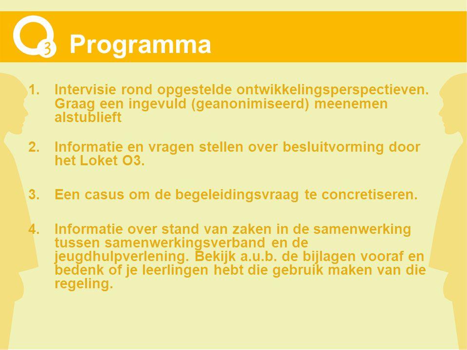 Programma 1.Intervisie rond opgestelde ontwikkelingsperspectieven.