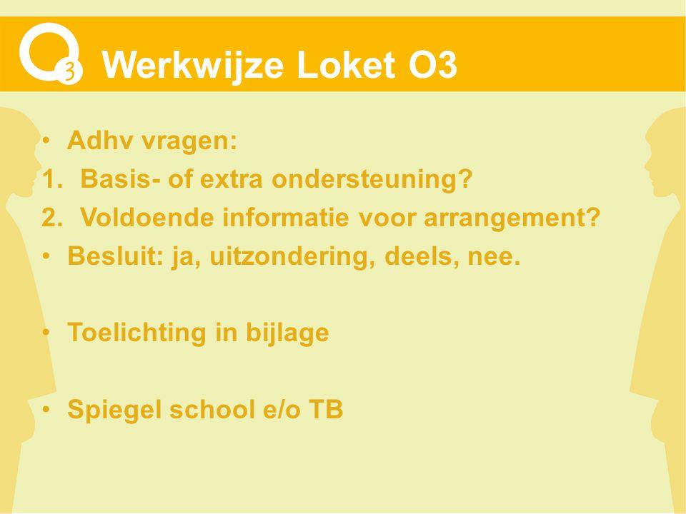 Werkwijze Loket O3 Adhv vragen: 1.Basis- of extra ondersteuning.