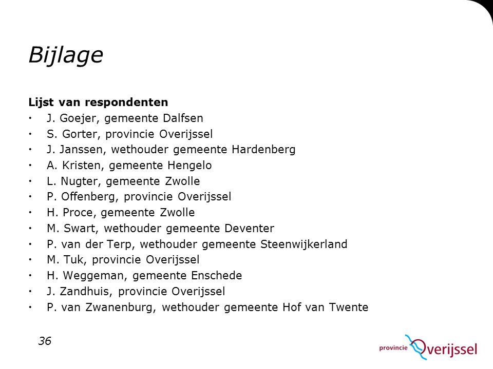 Bijlage Lijst van respondenten  J.Goejer, gemeente Dalfsen  S.