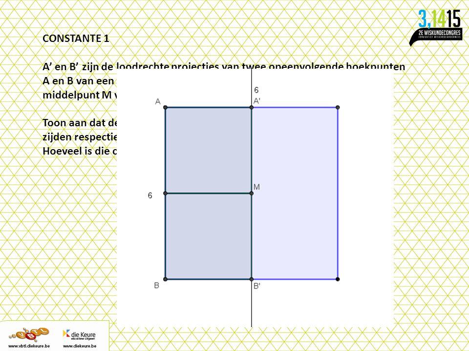 CONSTANTE 1 A' en B' zijn de loodrechte projecties van twee opeenvolgende hoekpunten A en B van een vierkant met zijde 6 op een variabele rechte door