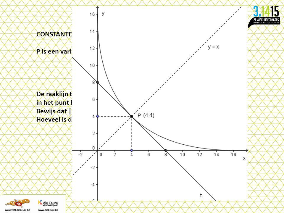 CONSTANTE 3 P is een variabel punt op de grafiek van de kromme K bepaald door De raaklijn t aan K in het punt P snijdt de x-as in het punt Q en de y-a
