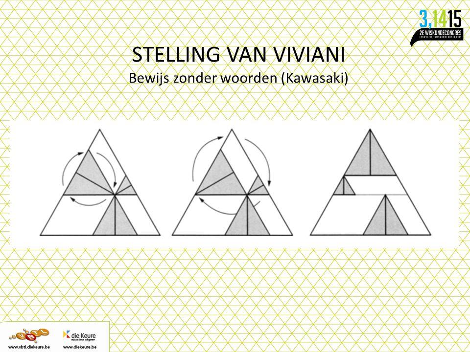STELLING VAN VIVIANI Bewijs zonder woorden (Kawasaki)
