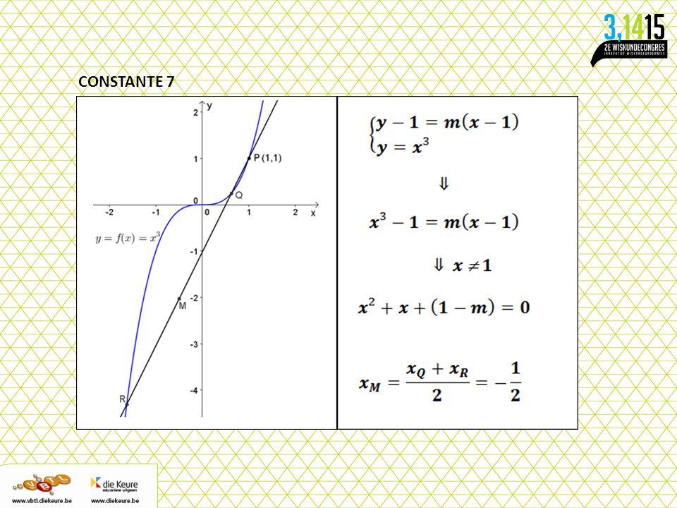 CONSTANTE 7 Op de grafiek van de veeltermfunctie met als voorschrift y = f(x) = x 3 kiest men het punt P(1,1). Een variabele rechte door P snijdt de g