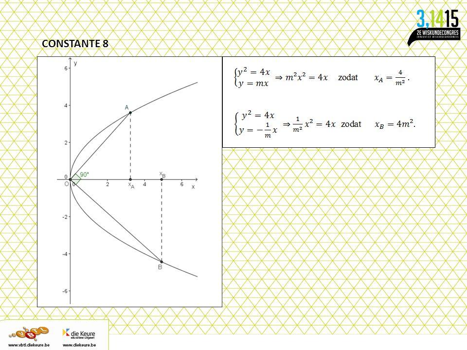 CONSTANTE 8 O is de top van de parabool met als vergelijking y² = 4x. A en B zijn twee punten op de parabool zodat de koorden [OA] en [OB] loodrecht o