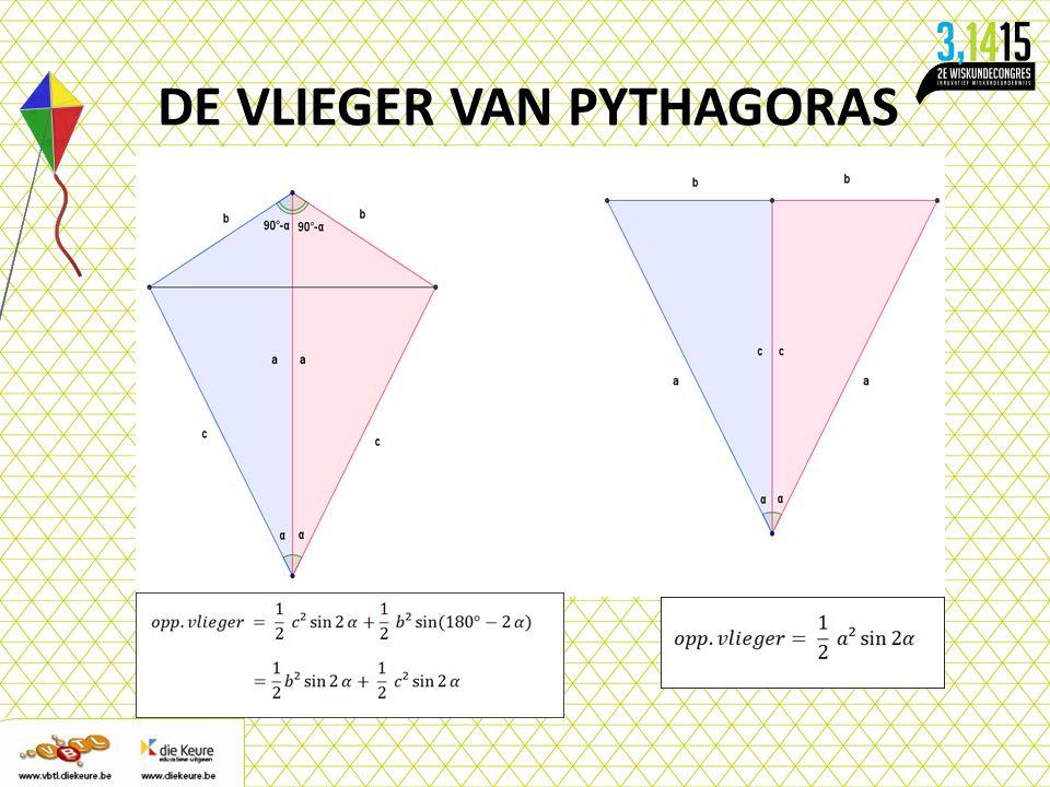 DE VLIEGER VAN PYTHAGORAS