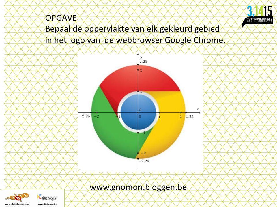 OPGAVE. Bepaal de oppervlakte van elk gekleurd gebied in het logo van de webbrowser Google Chrome. www.gnomon.bloggen.be