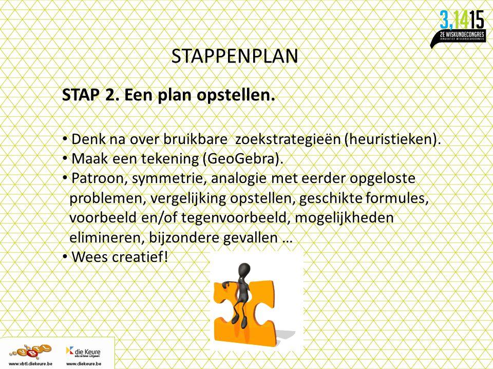 STAPPENPLAN STAP 2. Een plan opstellen. Denk na over bruikbare zoekstrategieën (heuristieken). Maak een tekening (GeoGebra). Patroon, symmetrie, analo