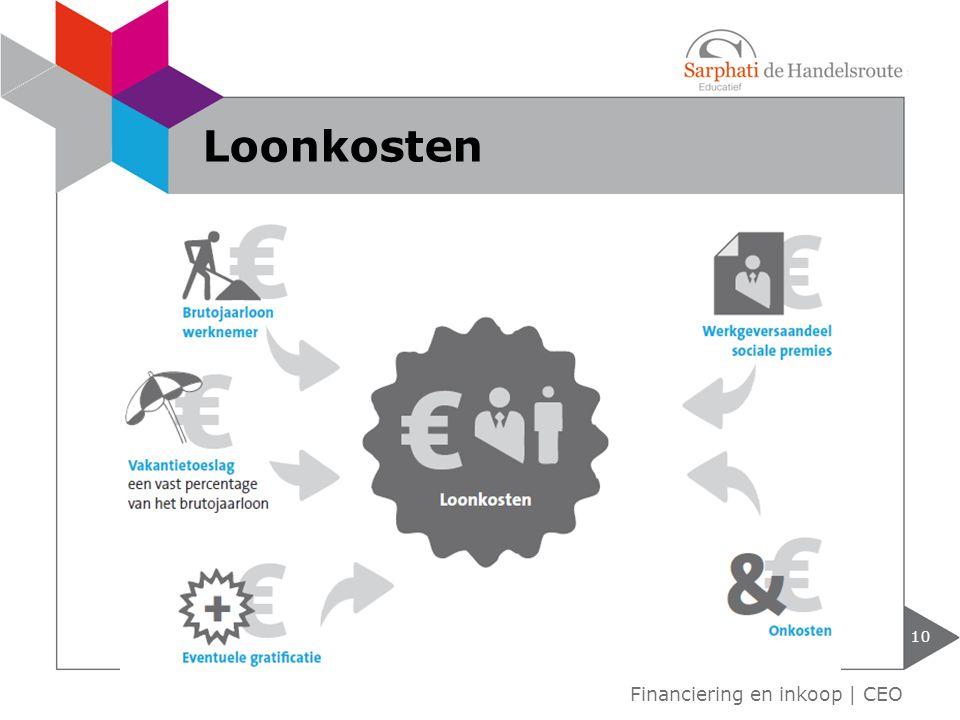 Financiering en inkoop | CEO Loonkosten 10