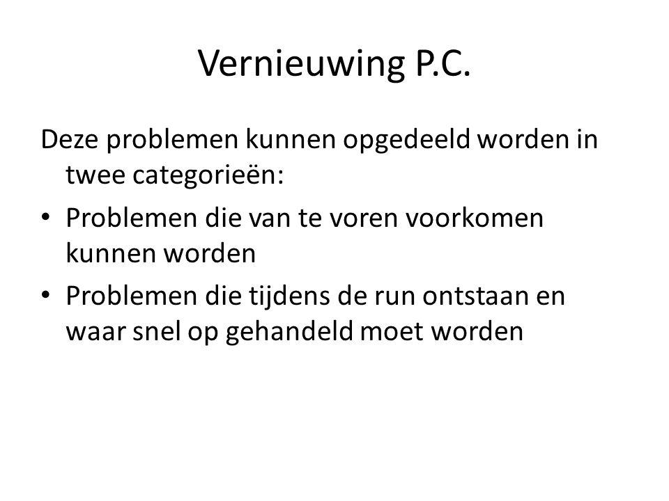 Vernieuwing P.C. Deze problemen kunnen opgedeeld worden in twee categorieën: Problemen die van te voren voorkomen kunnen worden Problemen die tijdens