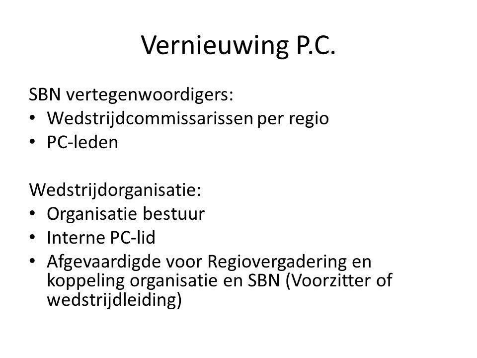 Vernieuwing P.C. SBN vertegenwoordigers: Wedstrijdcommissarissen per regio PC-leden Wedstrijdorganisatie: Organisatie bestuur Interne PC-lid Afgevaard