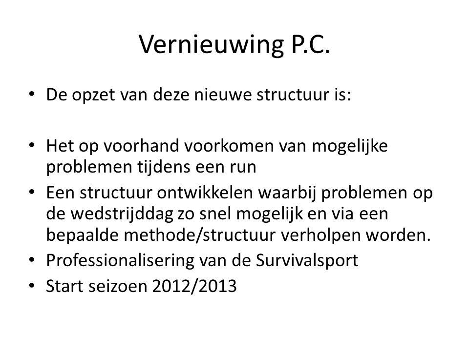 Vernieuwing P.C. De opzet van deze nieuwe structuur is: Het op voorhand voorkomen van mogelijke problemen tijdens een run Een structuur ontwikkelen wa