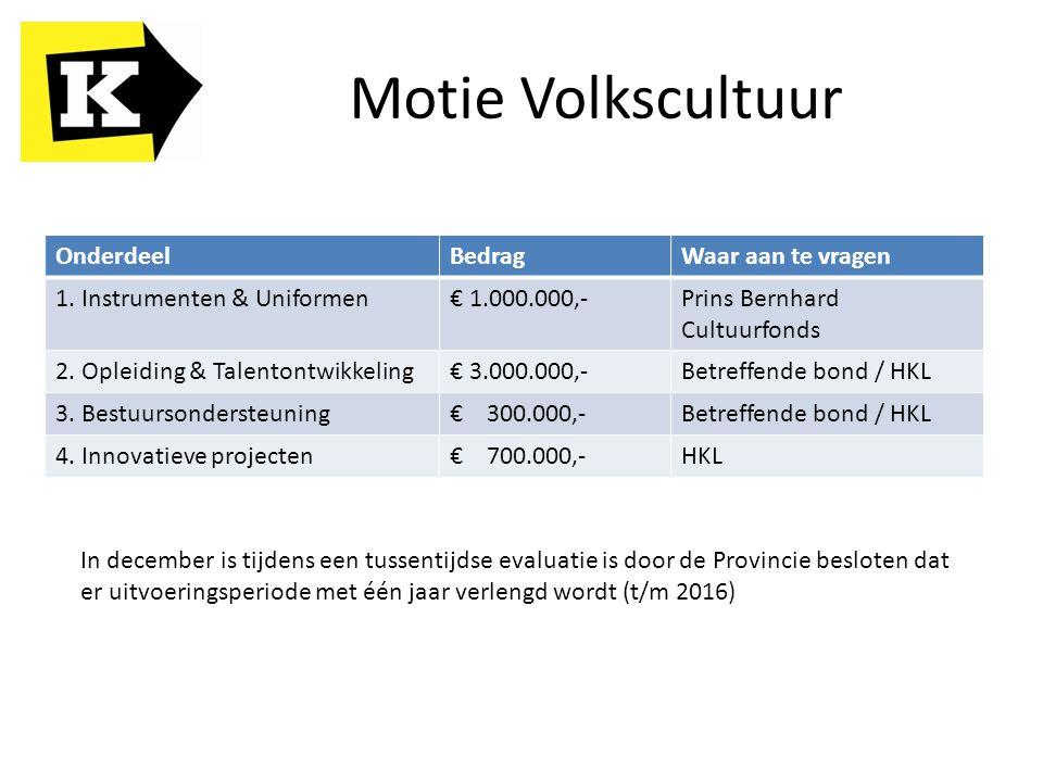 Motie Volkscultuur OnderdeelBedragWaar aan te vragen 1. Instrumenten & Uniformen€ 1.000.000,-Prins Bernhard Cultuurfonds 2. Opleiding & Talentontwikke