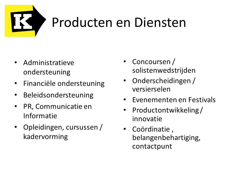 VNK: – Koorscholing: Cursussen zangtechniek, podiumpresentatie, specifieke genres e.d.