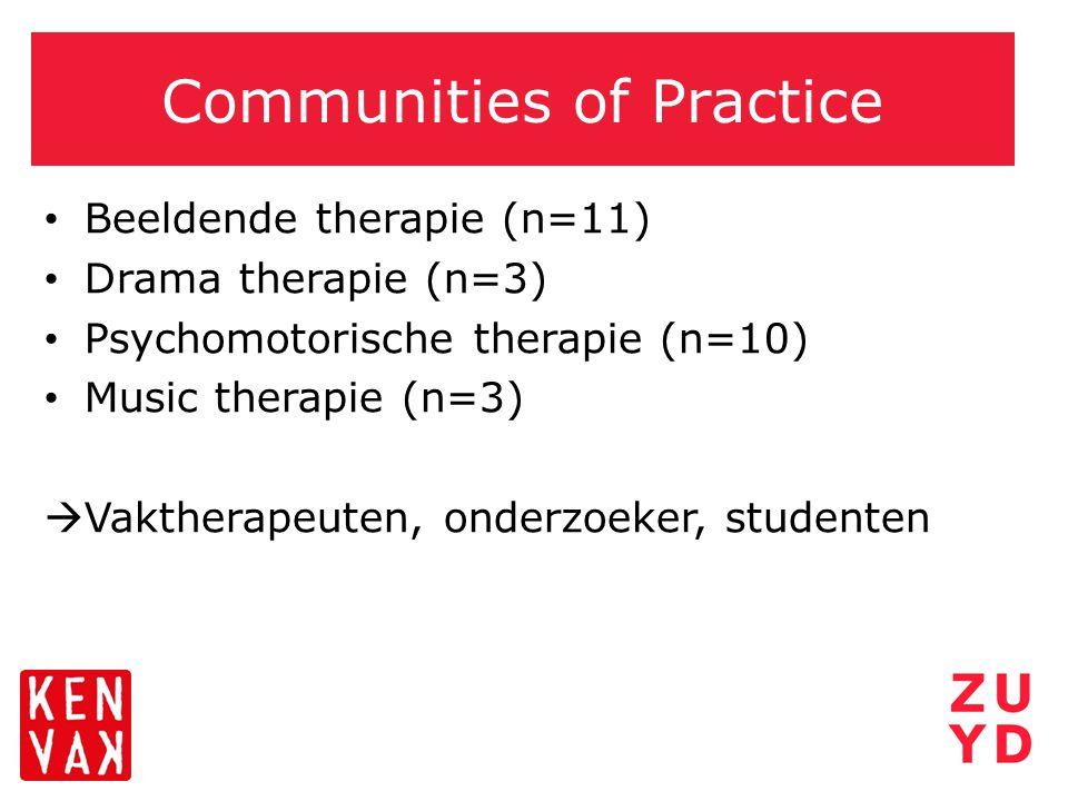 Communities of Practice Beeldende therapie (n=11) Drama therapie (n=3) Psychomotorische therapie (n=10) Music therapie (n=3)  Vaktherapeuten, onderzo