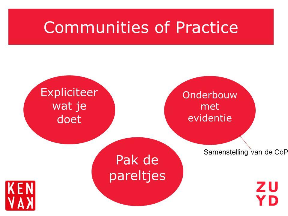 Communities of Practice Pak de pareltjes Onderbouw met evidentie Samenstelling van de CoP Expliciteer wat je doet