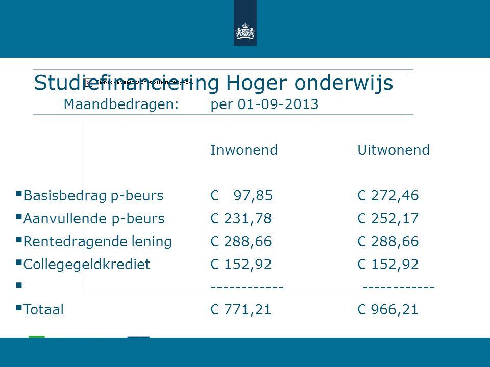 Studiefinanciering Hoger onderwijs Maandbedragen: per 01-09-2013 InwonendUitwonend  Basisbedrag p-beurs€ 97,85€ 272,46  Aanvullende p-beurs€ 231,78€
