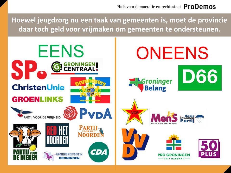 EENS ONEENS De Dialoogtafel, waar wordt gesproken over maatregelen om negatieve effecten van gaswinning te compenseren, moet worden opgeheven.