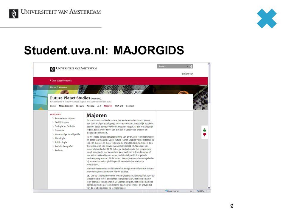 9 Student.uva.nl: MAJORGIDS