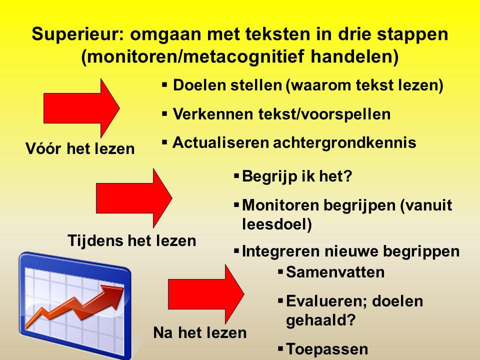 Superieur: omgaan met teksten in drie stappen (monitoren/metacognitief handelen)  Doelen stellen (waarom tekst lezen)  Verkennen tekst/voorspellen 