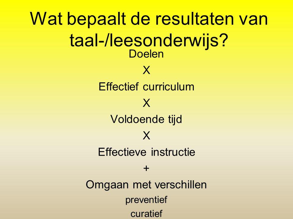 Wat bepaalt de resultaten van taal-/leesonderwijs? Doelen X Effectief curriculum X Voldoende tijd X Effectieve instructie + Omgaan met verschillen pre