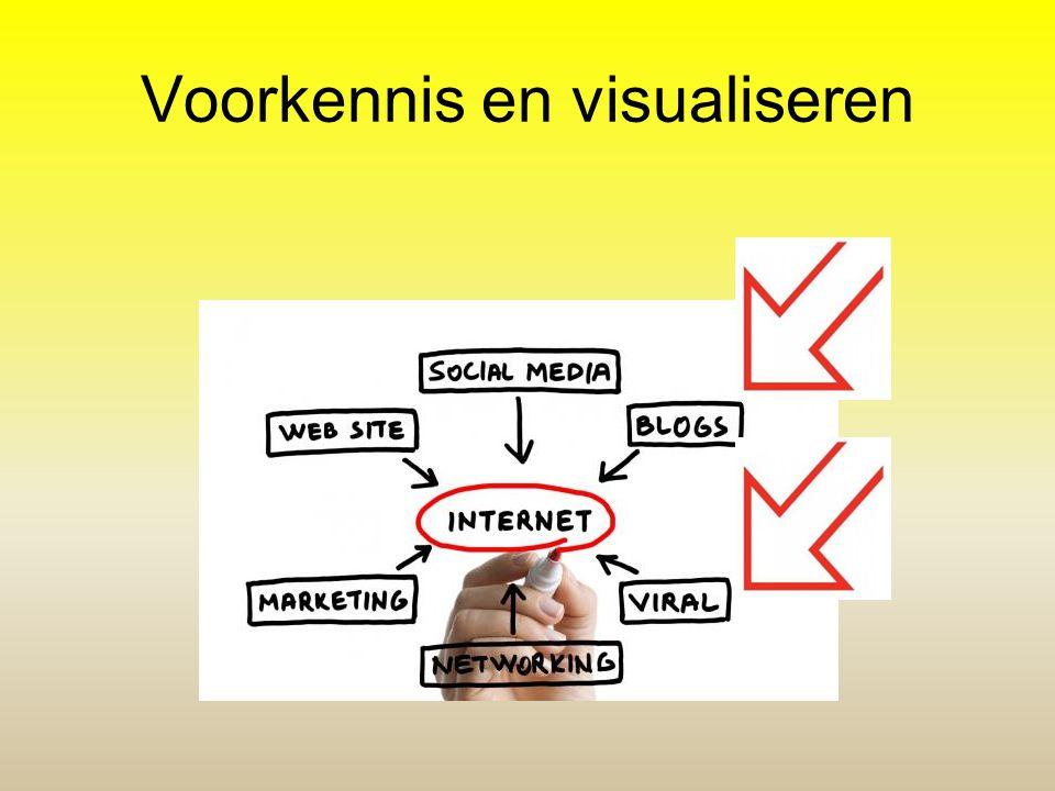 Voorkennis en visualiseren