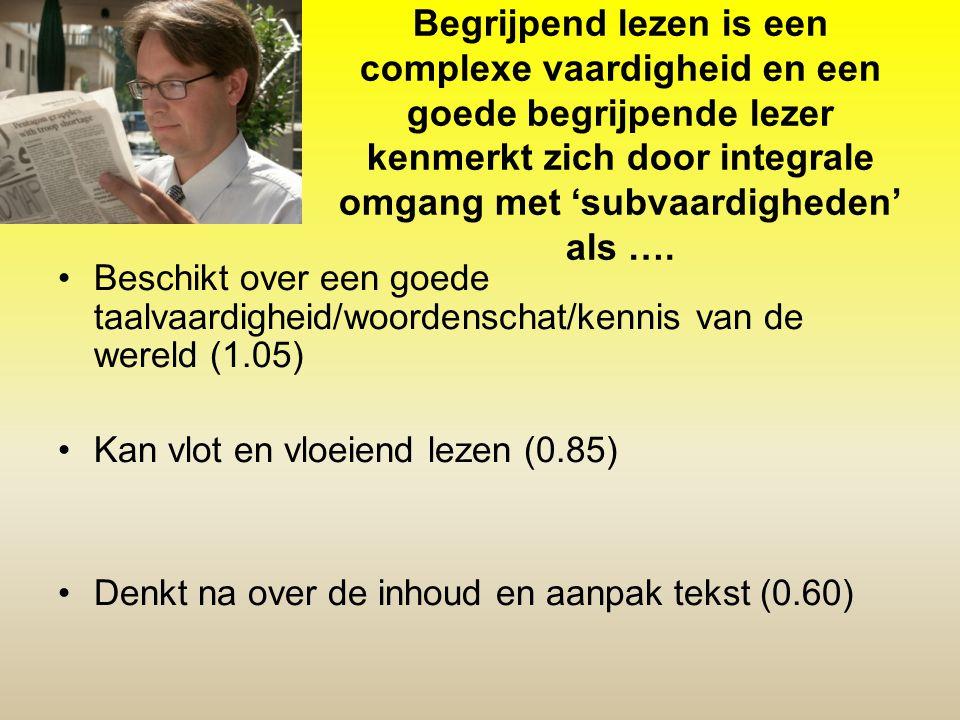 Het probleem 'begrijpend lezen': landelijk gezien Een kwart tot een derde van de leerlingen is in groep 8 zwak (Van den Broek 2010) en na 2011 nemen de resultaten in groep 8 af (Cito 2014); Netten (2014): In het afgelopen decennium zijn de leesresultaten in groep 6 significant afgenomen; Nederlandse kinderen zijn geen gemotiveerde lezers; bijna 50% van de kinderen leest thuis nooit (PISA 2009; 2012).