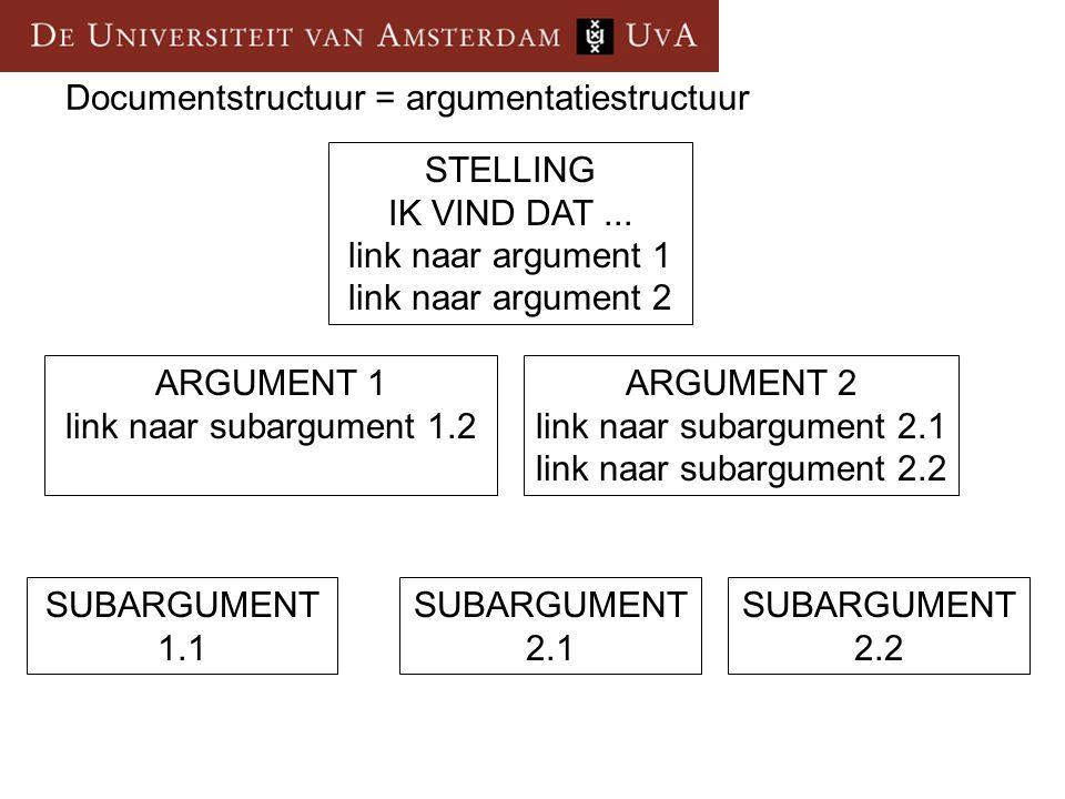 Documentstructuur = argumentatiestructuur STELLING IK VIND DAT... link naar argument 1 link naar argument 2 ARGUMENT 1 link naar subargument 1.2 ARGUM
