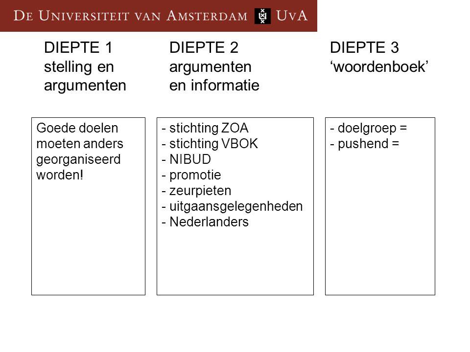 DIEPTE 1 stelling en argumenten DIEPTE 2 argumenten en informatie DIEPTE 3 'woordenboek' - stichting ZOA - stichting VBOK - NIBUD - promotie - zeurpie