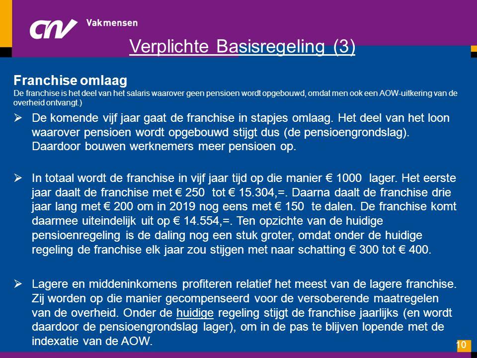 Verplichte Basisregeling (3) Franchise omlaag De franchise is het deel van het salaris waarover geen pensioen wordt opgebouwd, omdat men ook een AOW-u