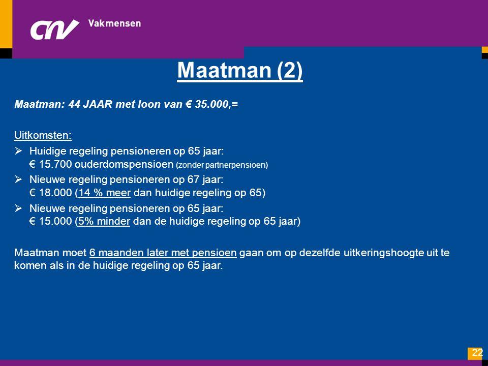 Maatman (2) Maatman: 44 JAAR met loon van € 35.000,= Uitkomsten:  Huidige regeling pensioneren op 65 jaar: € 15.700 ouderdomspensioen (zonder partner