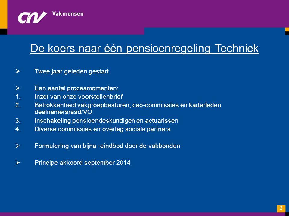 De koers naar één pensioenregeling Techniek  Twee jaar geleden gestart  Een aantal procesmomenten: 1.Inzet van onze voorstellenbrief 2.Betrokkenheid