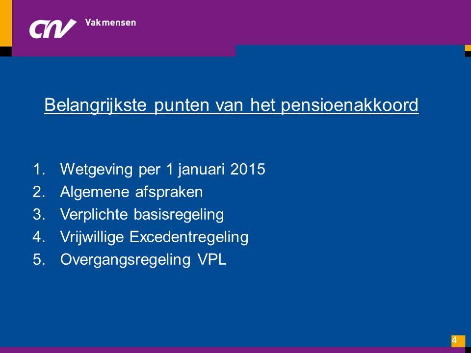 Belangrijkste punten van het pensioenakkoord 1.Wetgeving per 1 januari 2015 2.Algemene afspraken 3.Verplichte basisregeling 4.Vrijwillige Excedentrege