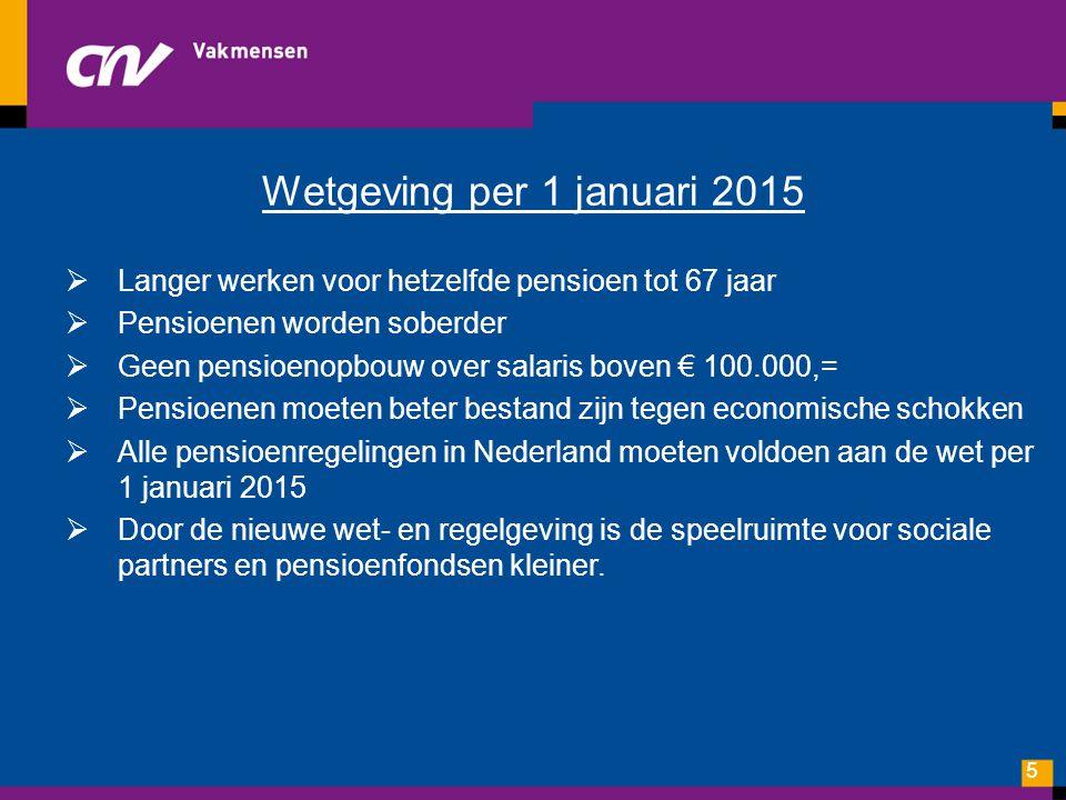 Wetgeving per 1 januari 2015  Langer werken voor hetzelfde pensioen tot 67 jaar  Pensioenen worden soberder  Geen pensioenopbouw over salaris boven