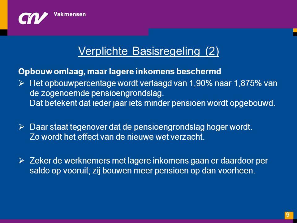 Verplichte Basisregeling (2) Opbouw omlaag, maar lagere inkomens beschermd  Het opbouwpercentage wordt verlaagd van 1,90% naar 1,875% van de zogenoem
