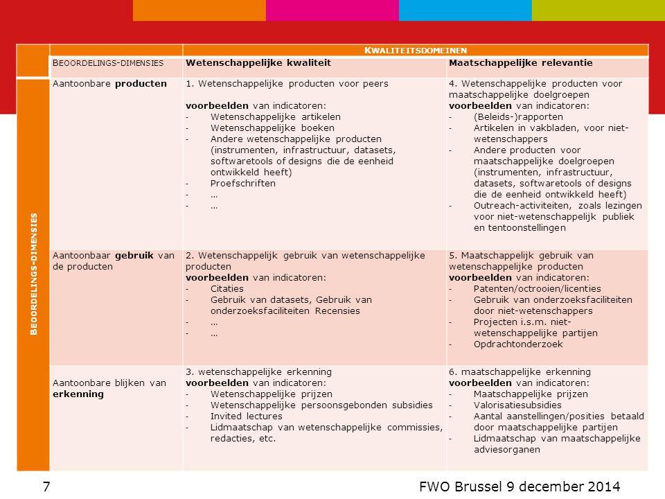 K WALITEITSDOMEINEN B EOORDELINGS - DIMENSIES Wetenschappelijke kwaliteitMaatschappelijke relevantie B EOORDELINGS - DIMENSIES Aantoonbare producten1.