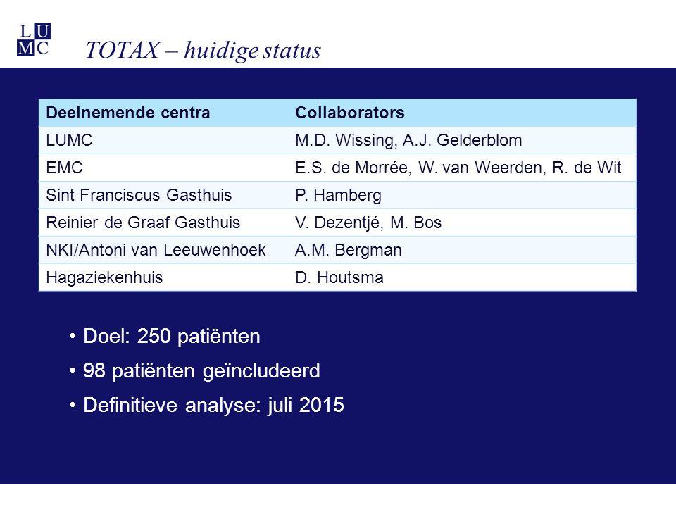 TOTAX – huidige status Deelnemende centraCollaborators LUMCM.D. Wissing, A.J. Gelderblom EMCE.S. de Morrée, W. van Weerden, R. de Wit Sint Franciscus