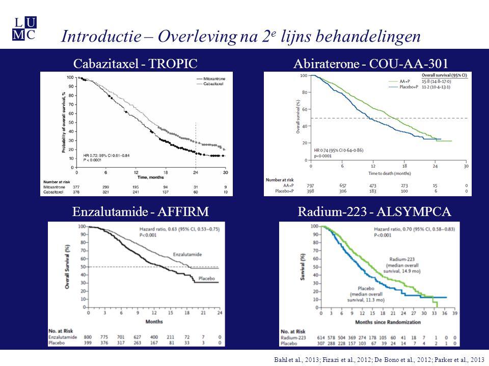 Introductie – Overleving na 2 e lijns behandelingen Enzalutamide - AFFIRMRadium-223 - ALSYMPCA Cabazitaxel - TROPICAbiraterone - COU-AA-301 Bahl et al., 2013; Fizazi et al., 2012; De Bono et al., 2012; Parker et al., 2013