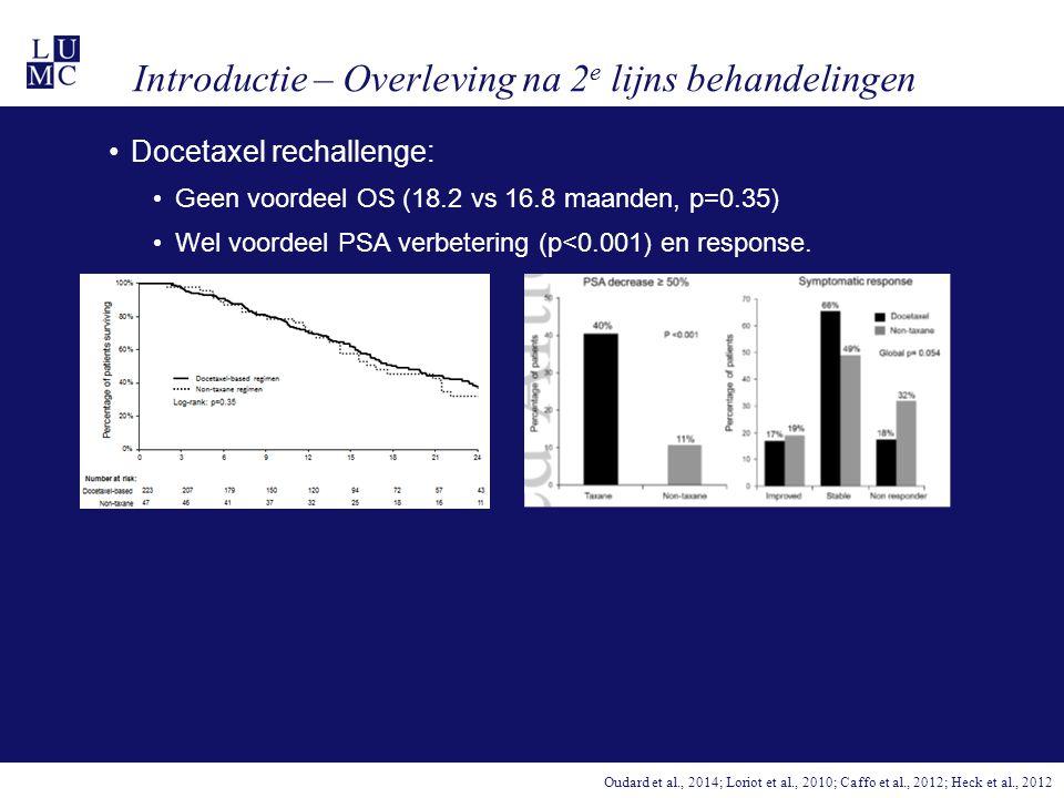 Introductie – Overleving na 2 e lijns behandelingen Docetaxel rechallenge: Geen voordeel OS (18.2 vs 16.8 maanden, p=0.35) Wel voordeel PSA verbeterin