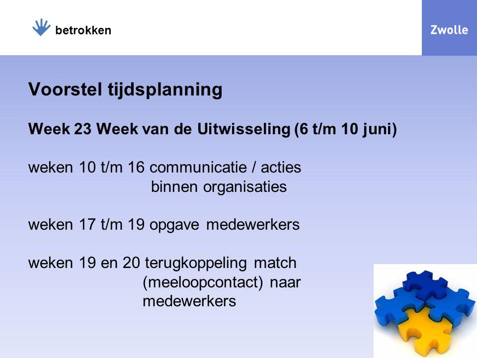 Week van de Uitwisseling 'Ik heb een SUPER dag gehad, die voor herhaling vatbaar is!' Jan Brasjen, gemeente Zwolle.