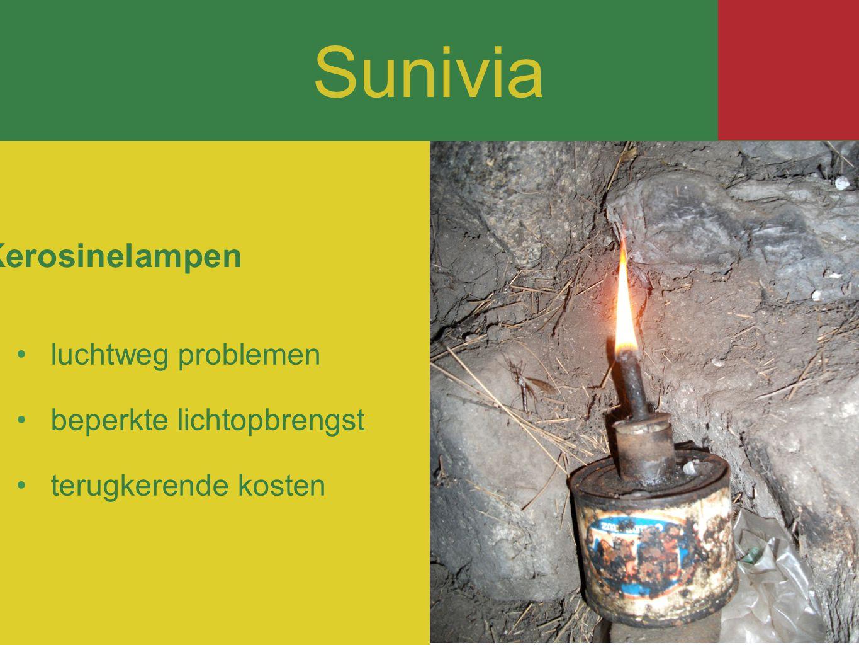 m Sunivia luchtweg problemen beperkte lichtopbrengst terugkerende kosten Kerosinelampen Sunivia