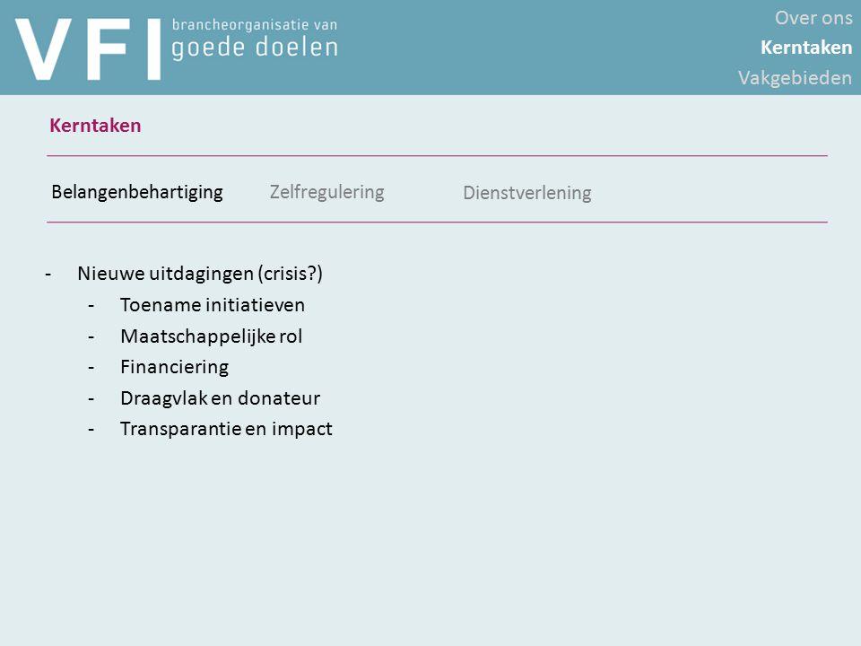 -Nieuwe uitdagingen (crisis?) -Toename initiatieven -Maatschappelijke rol -Financiering -Draagvlak en donateur -Transparantie en impact Belangenbehart