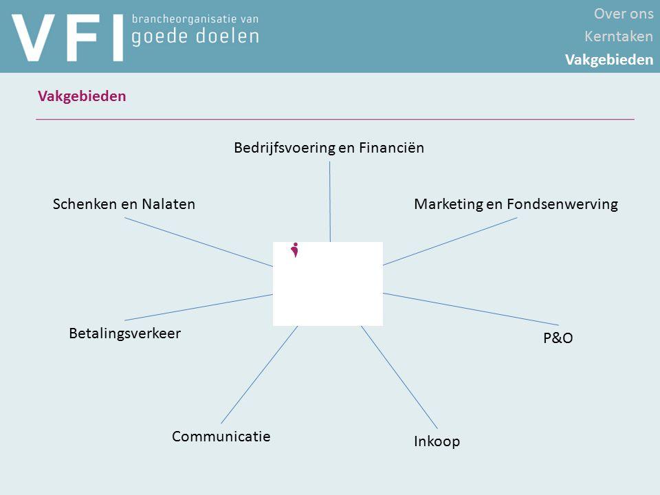 Over ons Kerntaken Vakgebieden Bedrijfsvoering en Financiën Marketing en Fondsenwerving P&O Inkoop Communicatie Betalingsverkeer Schenken en Nalaten