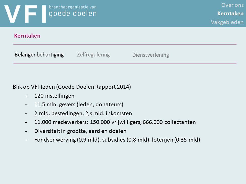 Blik op VFI-leden (Goede Doelen Rapport 2014) -120 instellingen -11,5 mln. gevers (leden, donateurs) -2 mld. bestedingen, 2, 3 mld. inkomsten -11.000