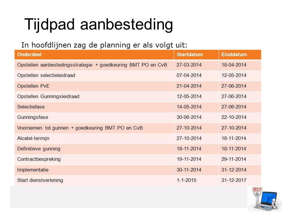 Pagina 3 van 15 In hoofdlijnen zag de planning er als volgt uit: OnderdeelStartdatumEinddatum Opstellen aanbestedingsstrategie + goedkeuring BMT PO en