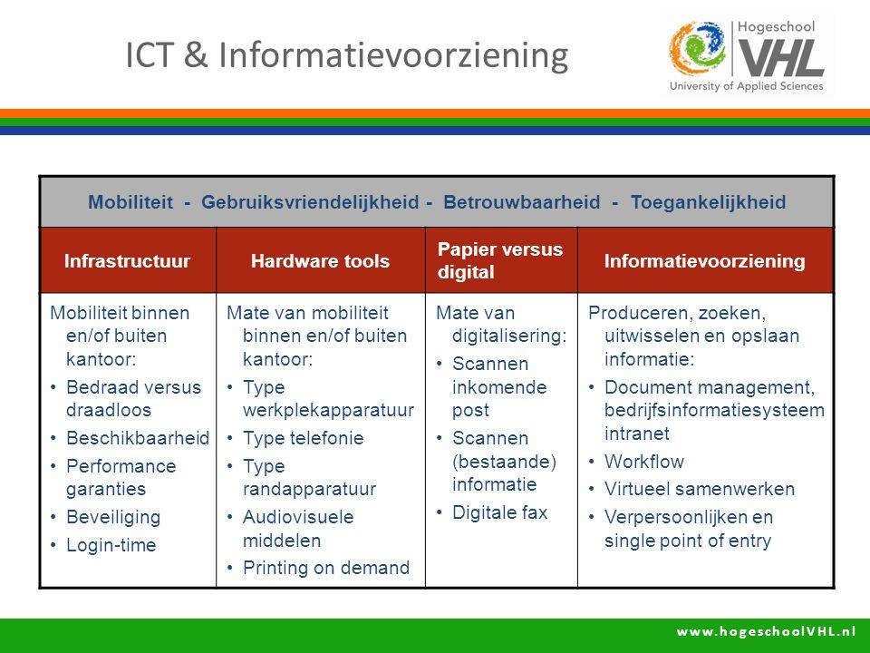 www.hogeschoolVHL.nl Mobiliteit - Gebruiksvriendelijkheid - Betrouwbaarheid - Toegankelijkheid InfrastructuurHardware tools Papier versus digital Info