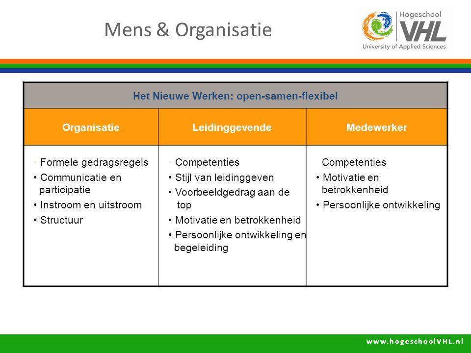 www.hogeschoolVHL.nl Het Nieuwe Werken: open-samen-flexibel OrganisatieLeidinggevendeMedewerker Formele gedragsregels Communicatie en participatie Ins